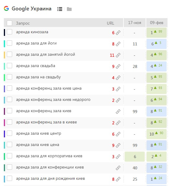 positions renty_ua